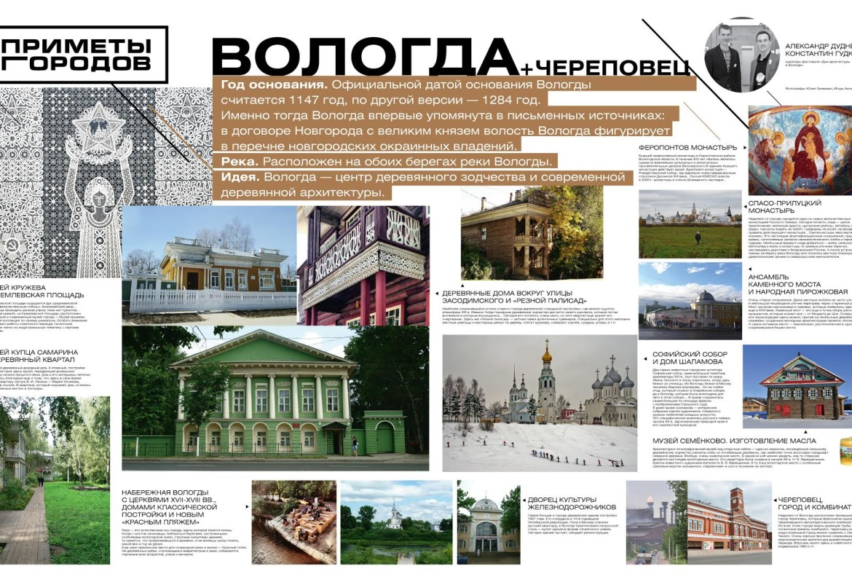 Вологда+Череповец